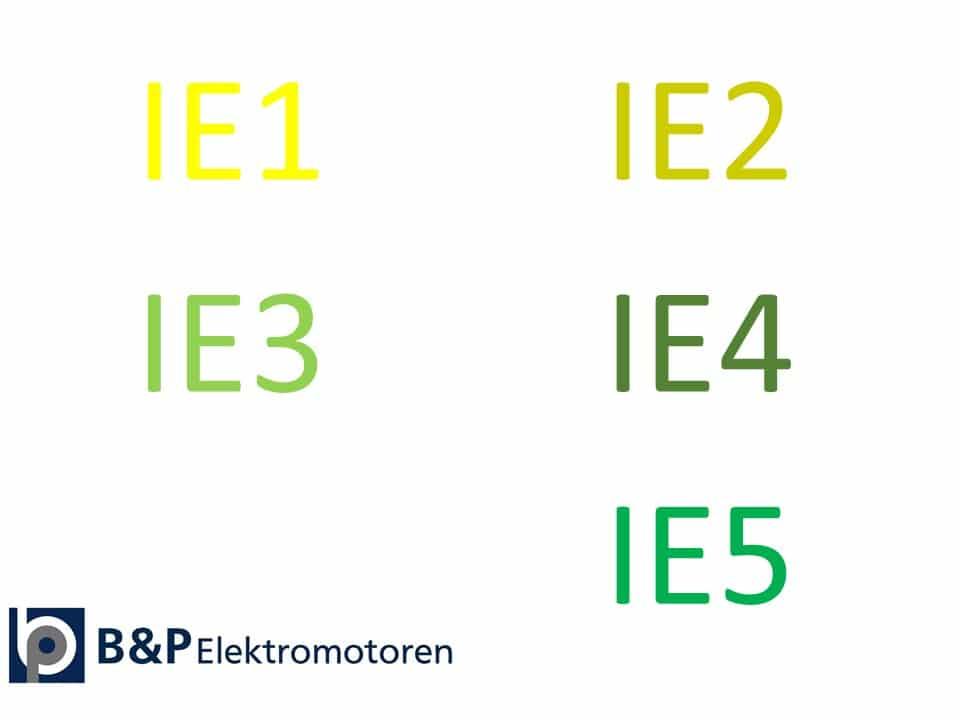 IE1, IE2, IE3, IE4, IE5